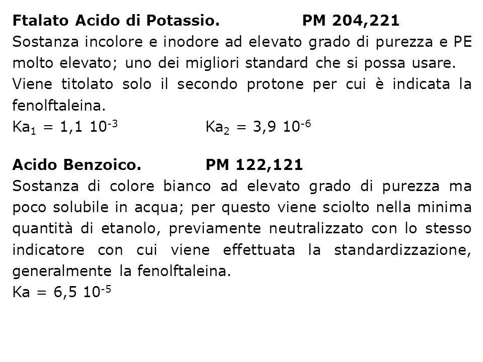 Ftalato Acido di Potassio.PM 204,221 Sostanza incolore e inodore ad elevato grado di purezza e PE molto elevato; uno dei migliori standard che si poss