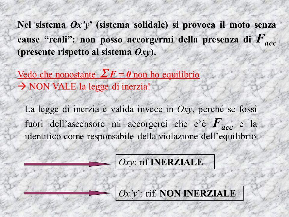 Nel sistema Oxy (sistema solidale) si provoca il moto senza cause reali: non posso accorgermi della presenza di F acc (presente rispetto al sistema Ox