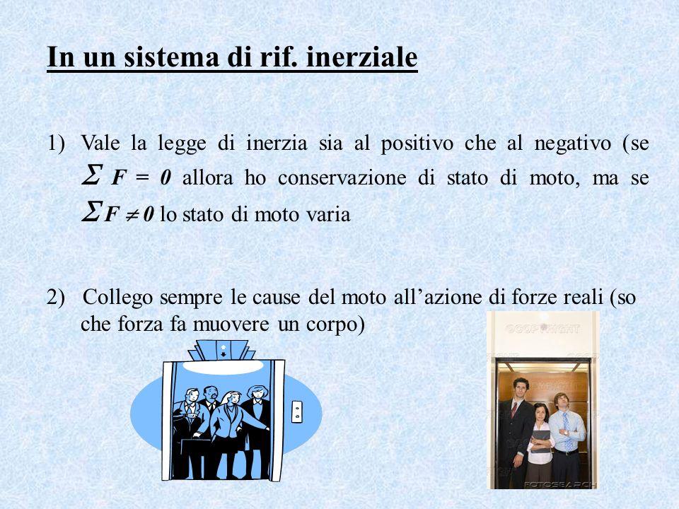 In un sistema di rif. inerziale 1)Vale la legge di inerzia sia al positivo che al negativo (se F = 0 allora ho conservazione di stato di moto, ma se F