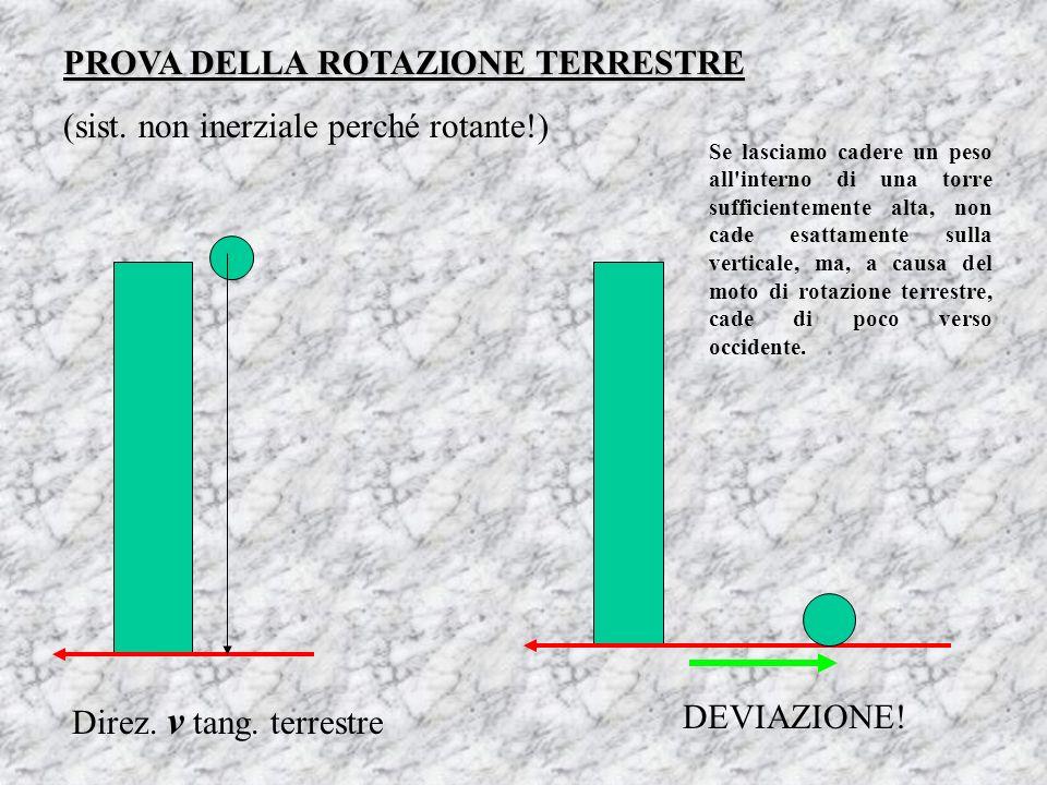 PROVA DELLA ROTAZIONE TERRESTRE (sist.non inerziale perché rotante!) DEVIAZIONE.