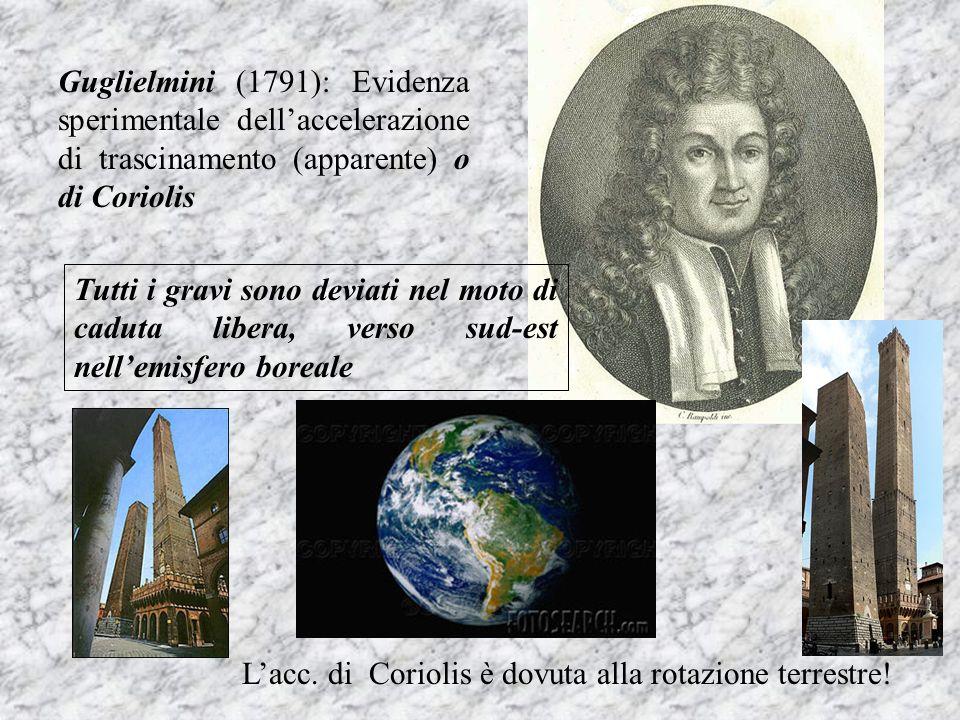 Guglielmini (1791): Evidenza sperimentale dellaccelerazione di trascinamento (apparente) o di Coriolis Tutti i gravi sono deviati nel moto di caduta l