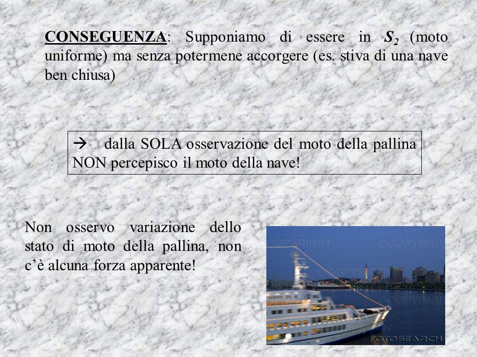 dalla SOLA osservazione del moto della pallina NON percepisco il moto della nave.