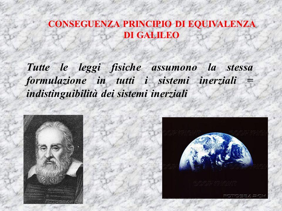 CONSEGUENZA PRINCIPIO DI EQUIVALENZA DI GALILEO Tutte le leggi fisiche assumono la stessa formulazione in tutti i sistemi inerziali = indistinguibilità dei sistemi inerziali
