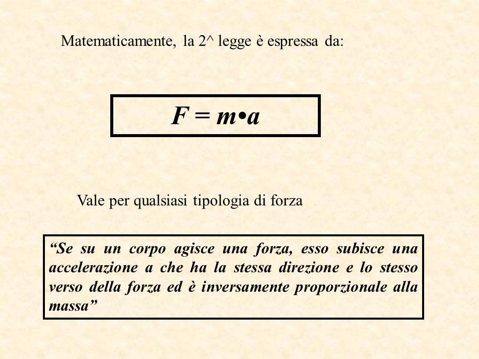 Matematicamente, la 2^ legge è espressa da: F = ma Vale per qualsiasi tipologia di forza Se su un corpo agisce una forza, esso subisce una accelerazione a che ha la stessa direzione e lo stesso verso della forza ed è inversamente proporzionale alla massa