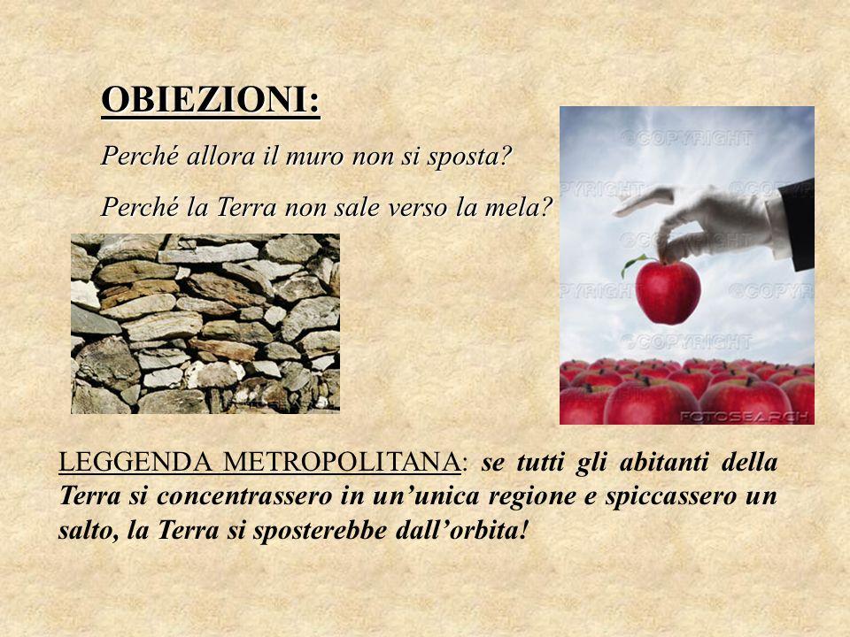 OBIEZIONI: Perché allora il muro non si sposta? Perché la Terra non sale verso la mela? LEGGENDA METROPOLITANA: se tutti gli abitanti della Terra si c