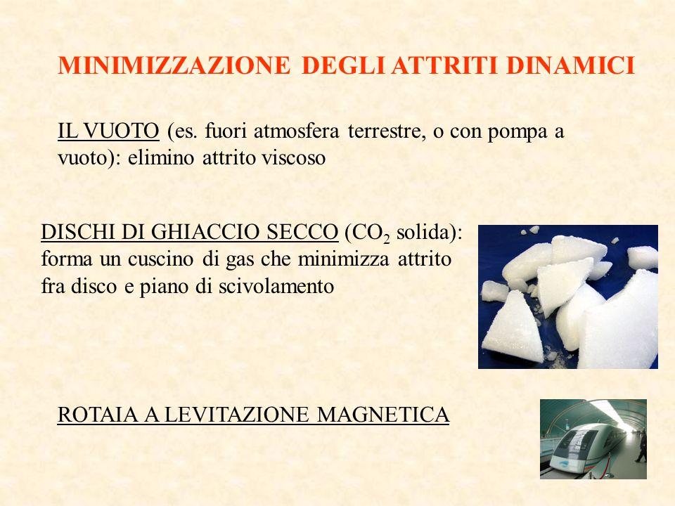 MINIMIZZAZIONE DEGLI ATTRITI DINAMICI IL VUOTO (es.