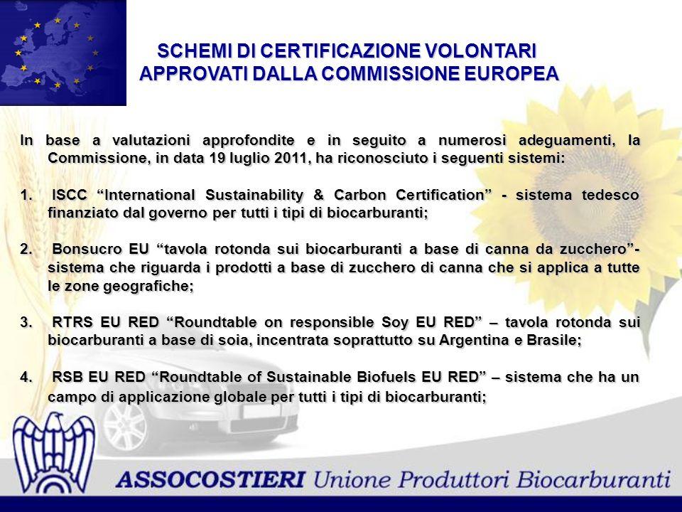 In base a valutazioni approfondite e in seguito a numerosi adeguamenti, la Commissione, in data 19 luglio 2011, ha riconosciuto i seguenti sistemi: 1.