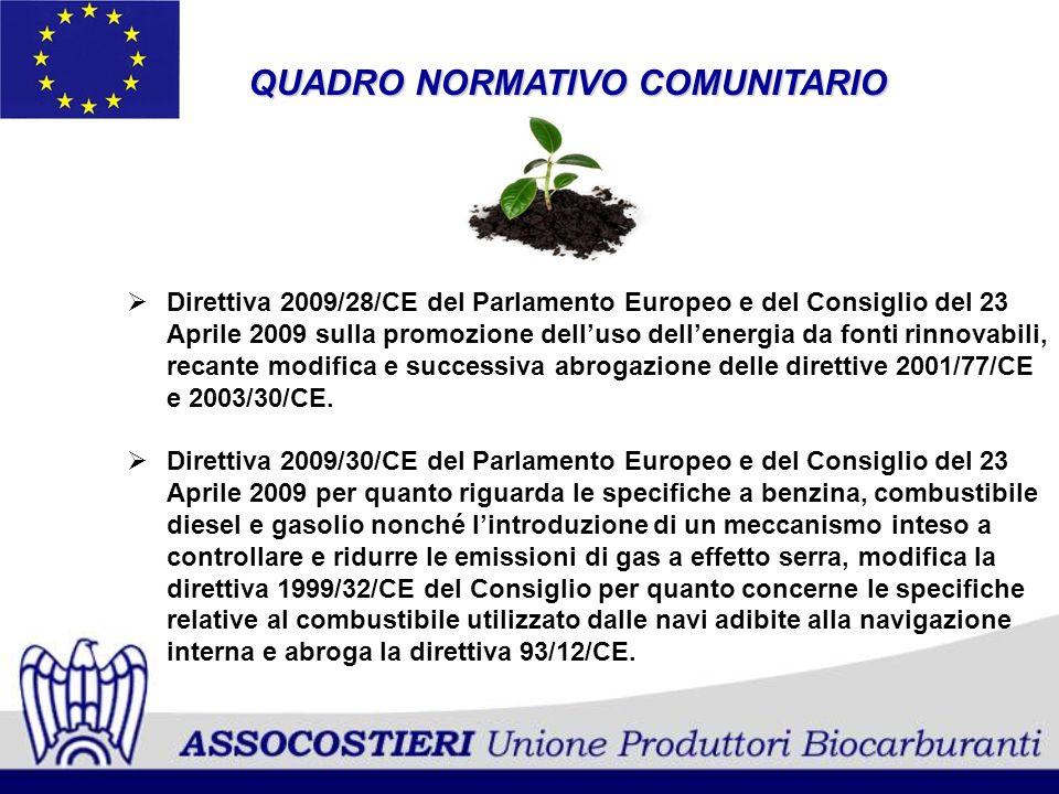 Direttiva 2009/28/CE del Parlamento Europeo e del Consiglio del 23 Aprile 2009 sulla promozione delluso dellenergia da fonti rinnovabili, recante modi