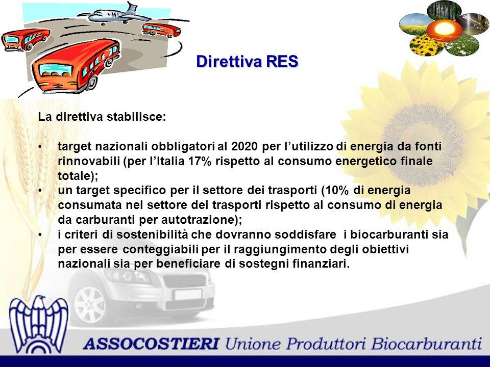 La direttiva stabilisce: target nazionali obbligatori al 2020 per lutilizzo di energia da fonti rinnovabili (per lItalia 17% rispetto al consumo energ