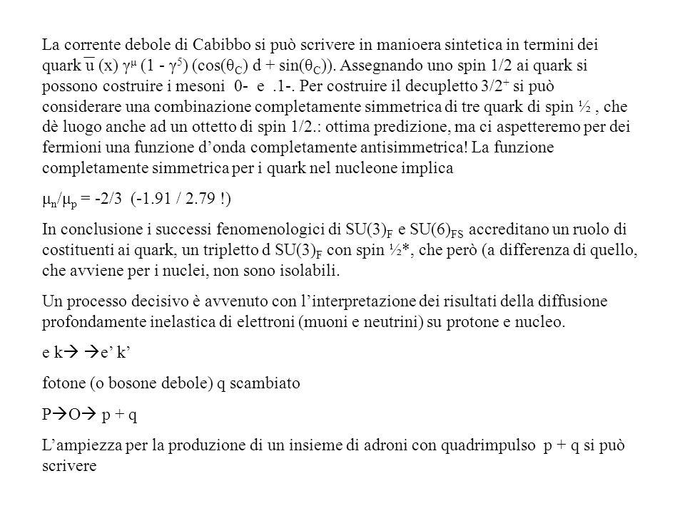 La corrente debole di Cabibbo si può scrivere in manioera sintetica in termini dei quark u (x) γ μ (1 - γ 5 ) (cos(θ C ) d + sin(θ C )). Assegnando un