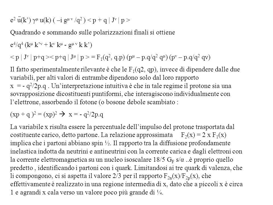 e 2 u(k) γ μ u(k) ( –i g μ ν /q 2 ) Quadrando e sommando sulle polarizzazioni finali si ottiene e 4 /q 4 (k μ k ν + k ν k μ - g μ ν k k) = F 1 (q 2, q