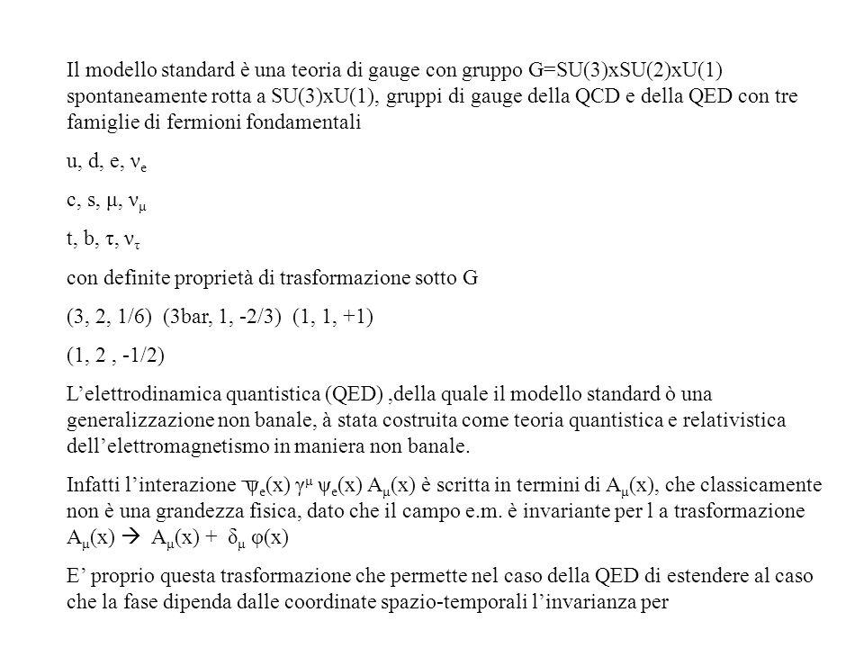 Il modello standard è una teoria di gauge con gruppo G=SU(3)xSU(2)xU(1) spontaneamente rotta a SU(3)xU(1), gruppi di gauge della QCD e della QED con t