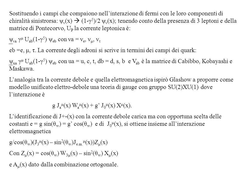 Sostituendo i campi che compaiono nellinterazione di fermi con le loro componenti di chiralità sinistrorsa: ψ ν (x) (1-γ 5 )/2 ψ ν (x); tenendo conto