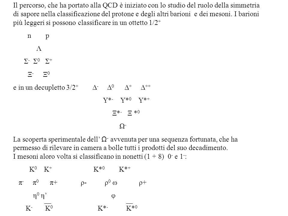 Il percorso, che ha portato alla QCD è iniziato con lo studio del ruolo della simmetria di sapore nella classificazione del protone e degli altri bari