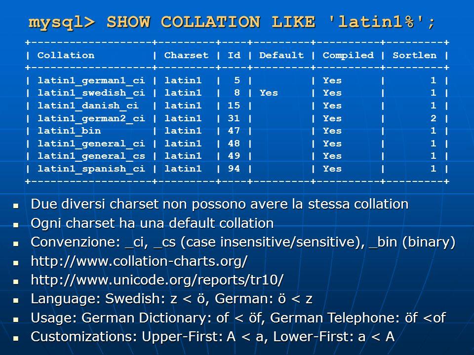mysql> SHOW COLLATION LIKE latin1% ; +-------------------+---------+----+---------+----------+---------+ | Collation | Charset | Id | Default | Compiled | Sortlen | +-------------------+---------+----+---------+----------+---------+ | latin1_german1_ci | latin1 | 5 | | Yes | 1 | | latin1_swedish_ci | latin1 | 8 | Yes | Yes | 1 | | latin1_danish_ci | latin1 | 15 | | Yes | 1 | | latin1_german2_ci | latin1 | 31 | | Yes | 2 | | latin1_bin | latin1 | 47 | | Yes | 1 | | latin1_general_ci | latin1 | 48 | | Yes | 1 | | latin1_general_cs | latin1 | 49 | | Yes | 1 | | latin1_spanish_ci | latin1 | 94 | | Yes | 1 | +-------------------+---------+----+---------+----------+---------+ Due diversi charset non possono avere la stessa collation Due diversi charset non possono avere la stessa collation Ogni charset ha una default collation Ogni charset ha una default collation Convenzione: _ci, _cs (case insensitive/sensitive), _bin (binary) Convenzione: _ci, _cs (case insensitive/sensitive), _bin (binary) http://www.collation-charts.org/ http://www.collation-charts.org/ http://www.unicode.org/reports/tr10/ http://www.unicode.org/reports/tr10/ Language: Swedish: z < ö, German: ö < z Language: Swedish: z < ö, German: ö < z Usage: German Dictionary: of < öf, German Telephone: öf <of Usage: German Dictionary: of < öf, German Telephone: öf <of Customizations: Upper-First: A < a, Lower-First: a < A Customizations: Upper-First: A < a, Lower-First: a < A