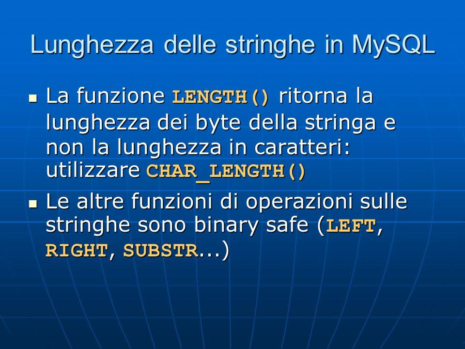 Lunghezza delle stringhe in MySQL La funzione LENGTH() ritorna la lunghezza dei byte della stringa e non la lunghezza in caratteri: utilizzare CHAR_LENGTH() La funzione LENGTH() ritorna la lunghezza dei byte della stringa e non la lunghezza in caratteri: utilizzare CHAR_LENGTH() Le altre funzioni di operazioni sulle stringhe sono binary safe ( LEFT, RIGHT, SUBSTR...) Le altre funzioni di operazioni sulle stringhe sono binary safe ( LEFT, RIGHT, SUBSTR...)
