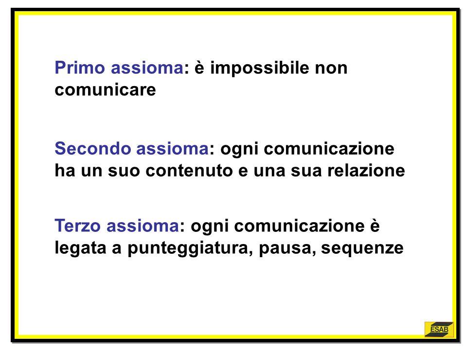 Che cosa è la comunicazione? E un processo di scambio di informazioni che avviene tra due o più persone nellambito di un contesto, tese ad influenzare