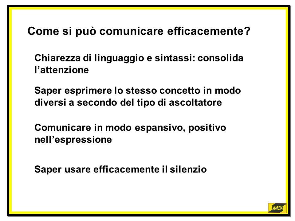 Quarto assioma : la comunicazione avviene in modo numerico, analogico, gestuale Quinto assioma : in ogni comunicazione la relazione può essere simmetr