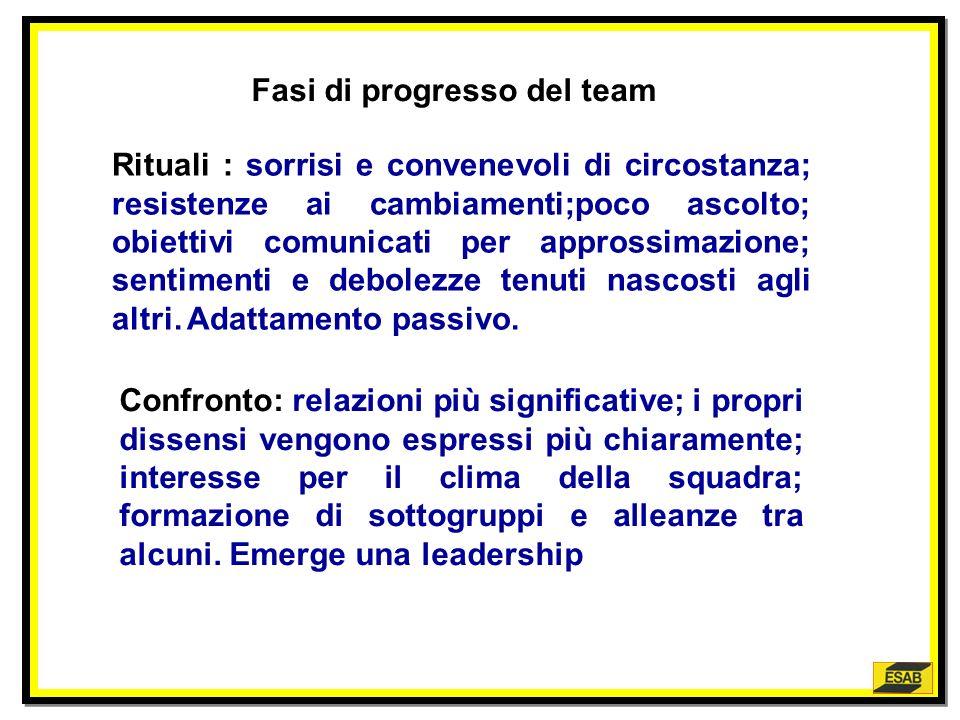 Socializzare contribuisce a coordinare lorganizzazione e la pianificazione degli obiettivi, limpegno di ciascuno diviene più proficuo Gli obiettivi ri