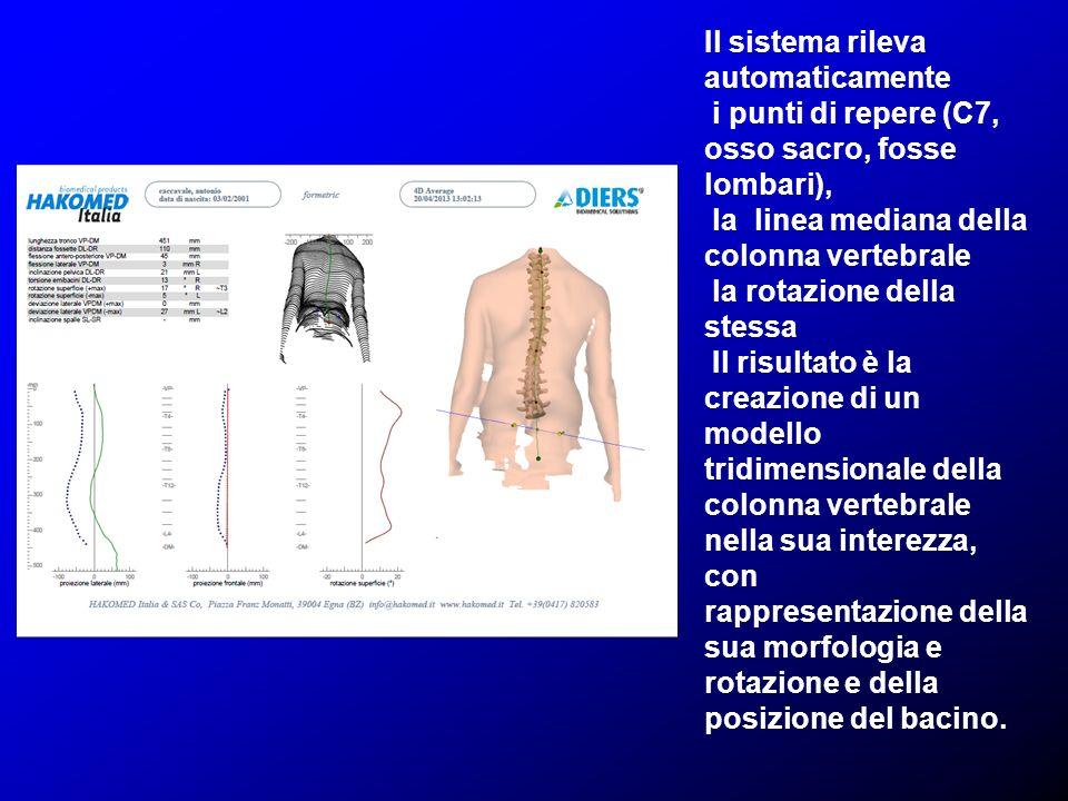 Il sistema rileva automaticamente i punti di repere (C7, osso sacro, fosse lombari), la linea mediana della colonna vertebrale la rotazione della stes