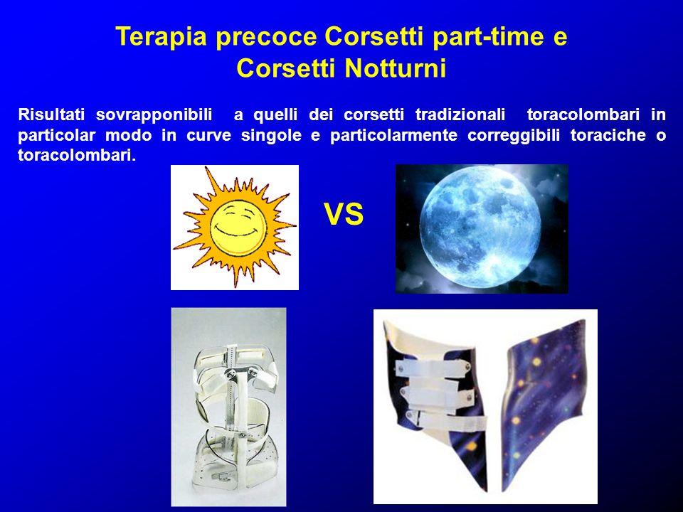 Terapia precoce Corsetti part-time e Corsetti Notturni Risultati sovrapponibili a quelli dei corsetti tradizionali toracolombari in particolar modo in