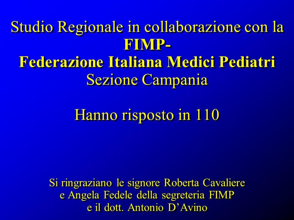 Studio Regionale in collaborazione con la FIMP- Federazione Italiana Medici Pediatri Sezione Campania Hanno risposto in 110 Si ringraziano le signore