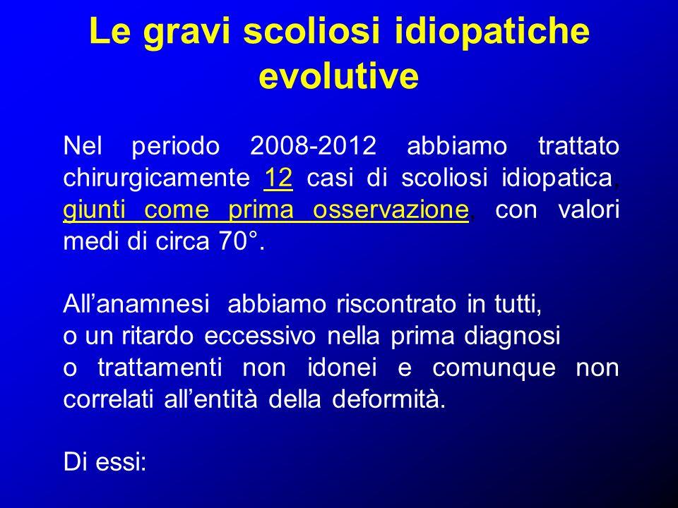 Le gravi scoliosi idiopatiche evolutive Nel periodo 2008-2012 abbiamo trattato chirurgicamente 12 casi di scoliosi idiopatica, giunti come prima osser