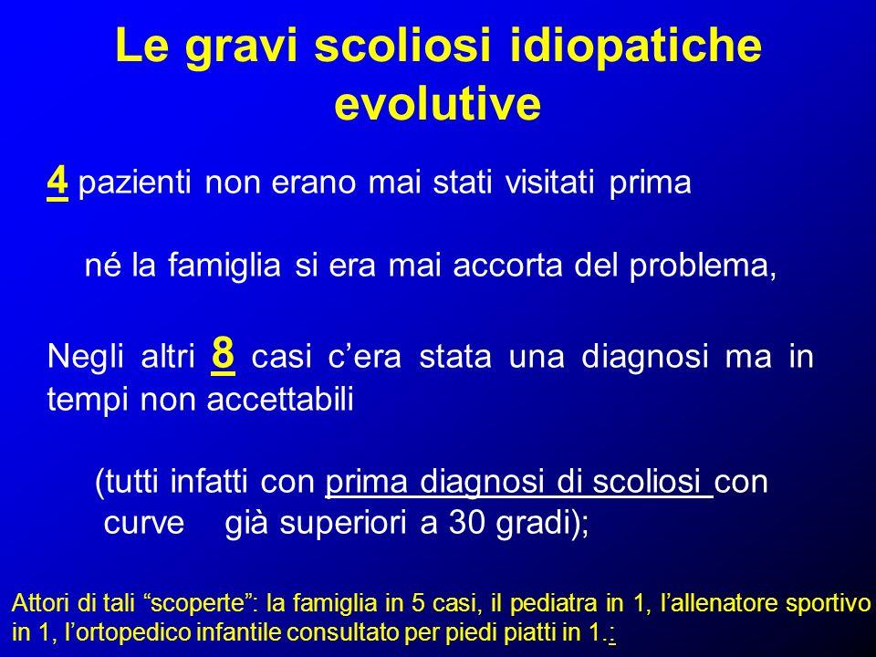 Le gravi scoliosi idiopatiche evolutive 4 pazienti non erano mai stati visitati prima né la famiglia si era mai accorta del problema, Negli altri 8 ca