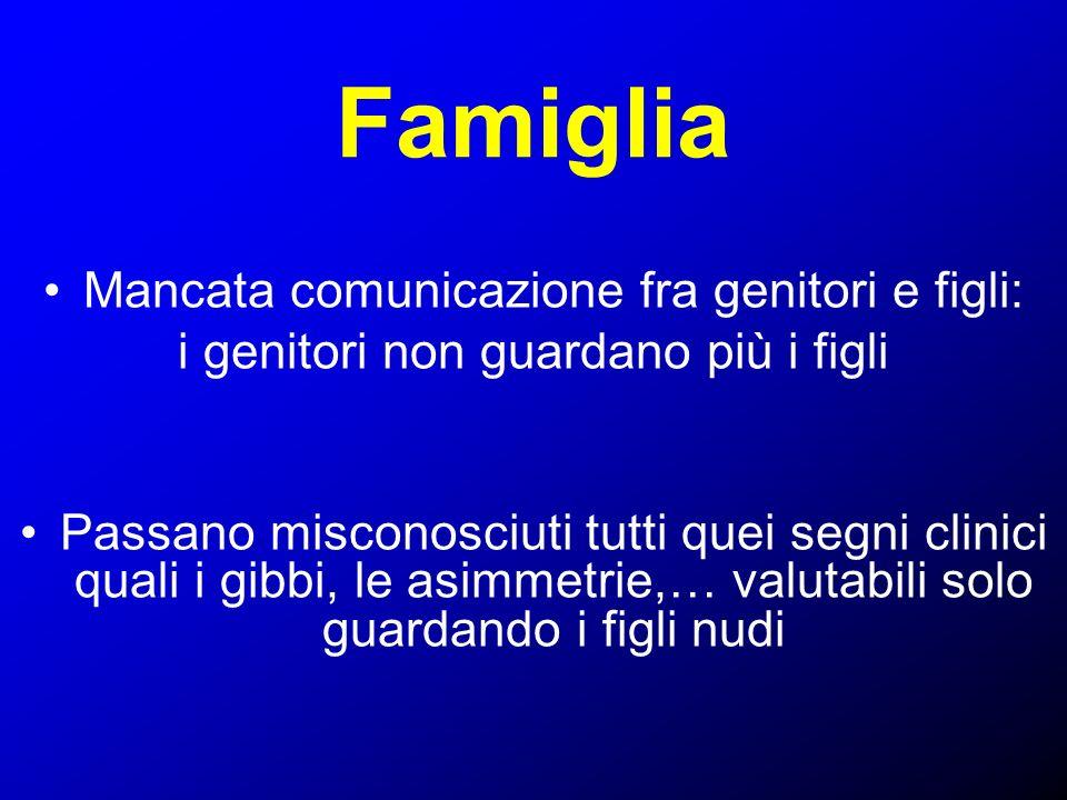Famiglia Mancata comunicazione fra genitori e figli: i genitori non guardano più i figli Passano misconosciuti tutti quei segni clinici quali i gibbi,