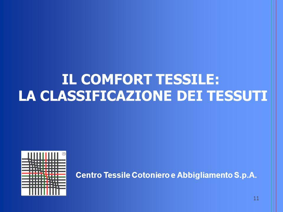 11 IL COMFORT TESSILE: LA CLASSIFICAZIONE DEI TESSUTI Centro Tessile Cotoniero e Abbigliamento S.p.A.