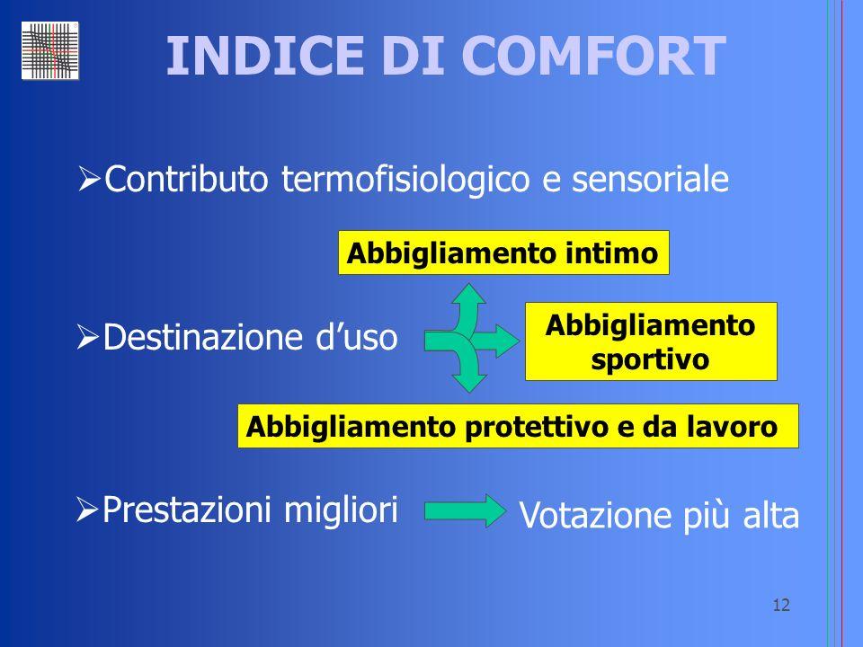 12 INDICE DI COMFORT Destinazione duso Contributo termofisiologico e sensoriale Abbigliamento sportivo Abbigliamento intimo Abbigliamento protettivo e