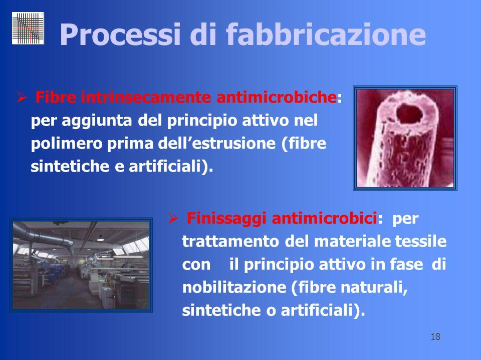 18 Processi di fabbricazione Fibre intrinsecamente antimicrobiche: per aggiunta del principio attivo nel polimero prima dellestrusione (fibre sintetic