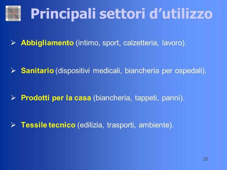 20 Principali settori dutilizzo Abbigliamento (intimo, sport, calzetteria, lavoro). Sanitario (dispositivi medicali, biancheria per ospedali). Prodott