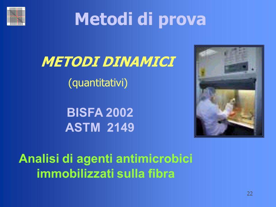 22 Metodi di prova METODI DINAMICI (quantitativi) Analisi di agenti antimicrobici immobilizzati sulla fibra BISFA 2002 ASTM 2149