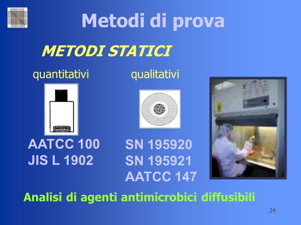 24 Metodi di prova METODI STATICI quantitativiqualitativi SN 195920 SN 195921 AATCC 147 AATCC 100 JIS L 1902 Analisi di agenti antimicrobici diffusibi