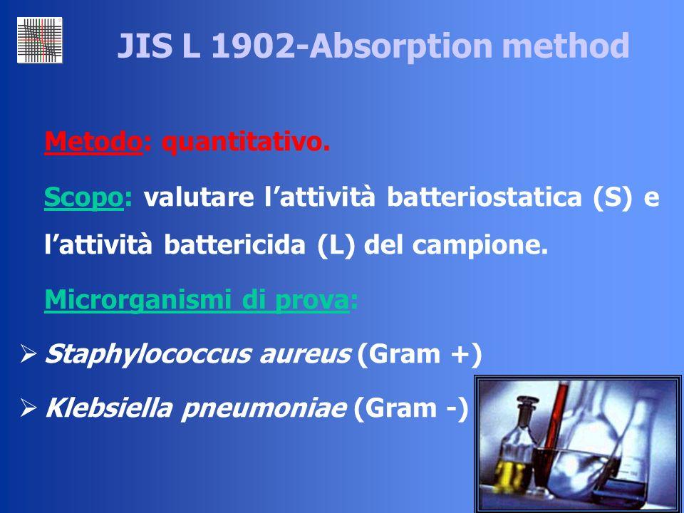 25 JIS L 1902-Absorption method Metodo: quantitativo. Scopo: valutare lattività batteriostatica (S) e lattività battericida (L) del campione. Microrga