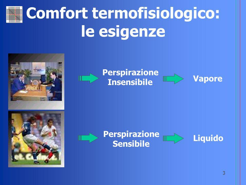 4 Comfort termofisiologico: le prove Sforzo fisico elevato Regime transitorio Tempo di asciugamento ( t) Indice di buffering (I a,r ; I r ) Regime stazionario Resistenza termica (Rct) Resistenza al vapor dacqua (Ret) Sforzo fisico blando