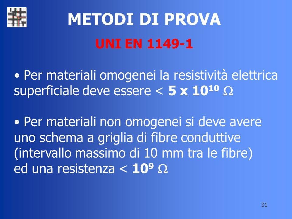 31 METODI DI PROVA UNI EN 1149-1 Per materiali omogenei la resistività elettrica superficiale deve essere < 5 x 10 10 Per materiali non omogenei si de