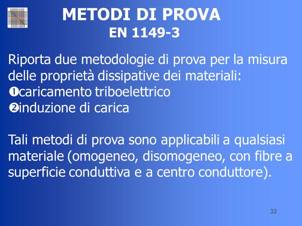 33 Riporta due metodologie di prova per la misura delle proprietà dissipative dei materiali: caricamento triboelettrico induzione di carica Tali metod