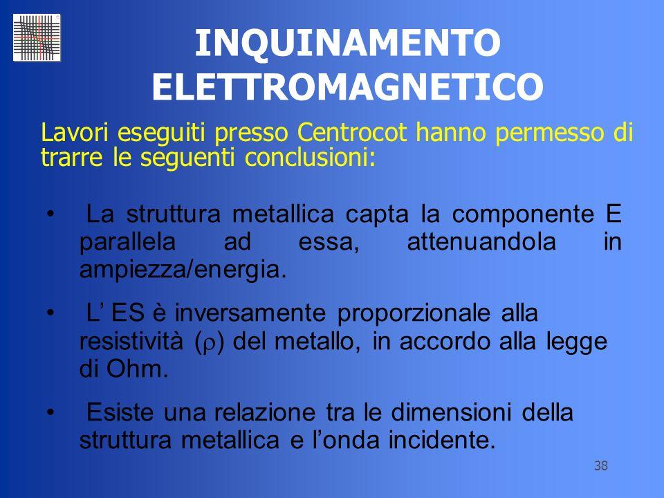 38 INQUINAMENTO ELETTROMAGNETICO Lavori eseguiti presso Centrocot hanno permesso di trarre le seguenti conclusioni: La struttura metallica capta la co