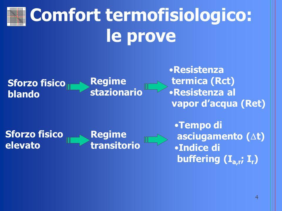 4 Comfort termofisiologico: le prove Sforzo fisico elevato Regime transitorio Tempo di asciugamento ( t) Indice di buffering (I a,r ; I r ) Regime sta