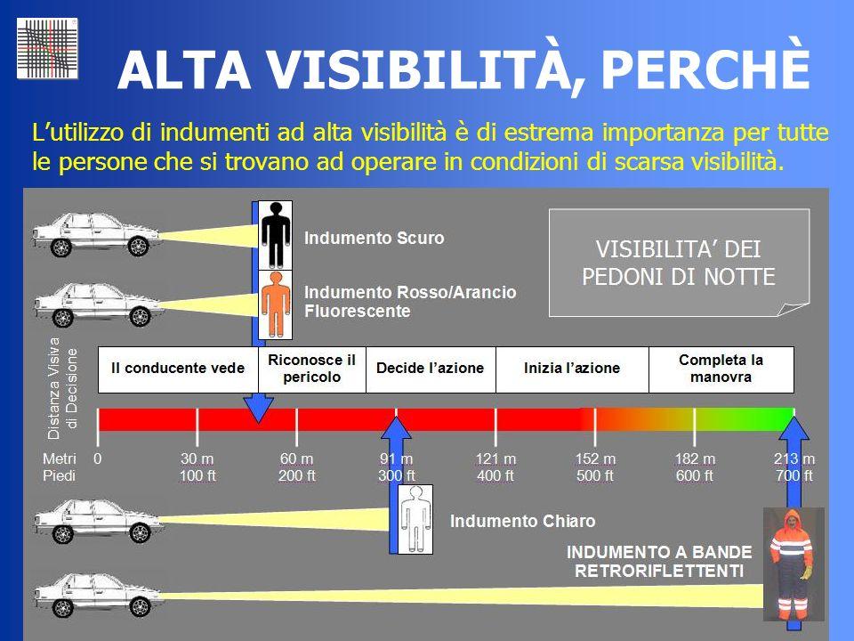 40 ALTA VISIBILITÀ, PERCHÈ Lutilizzo di indumenti ad alta visibilità è di estrema importanza per tutte le persone che si trovano ad operare in condizi