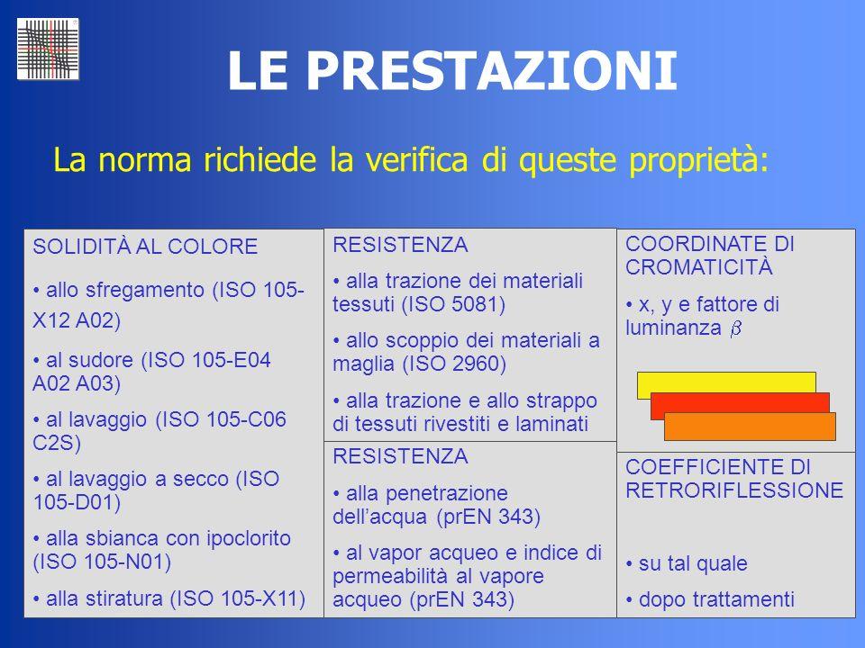 41 LE PRESTAZIONI La norma richiede la verifica di queste proprietà: SOLIDITÀ AL COLORE allo sfregamento (ISO 105- X12 A02) al sudore (ISO 105-E04 A02