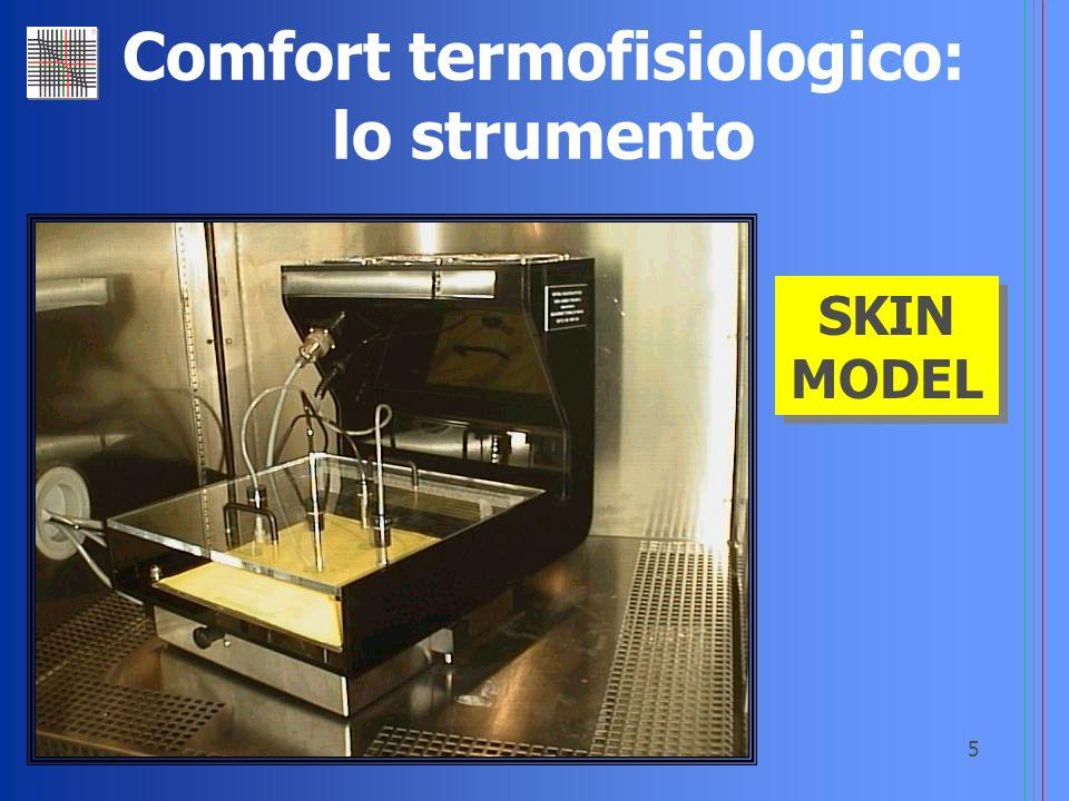16 I TESSILI ANTIMICROBICI Comfort biologico