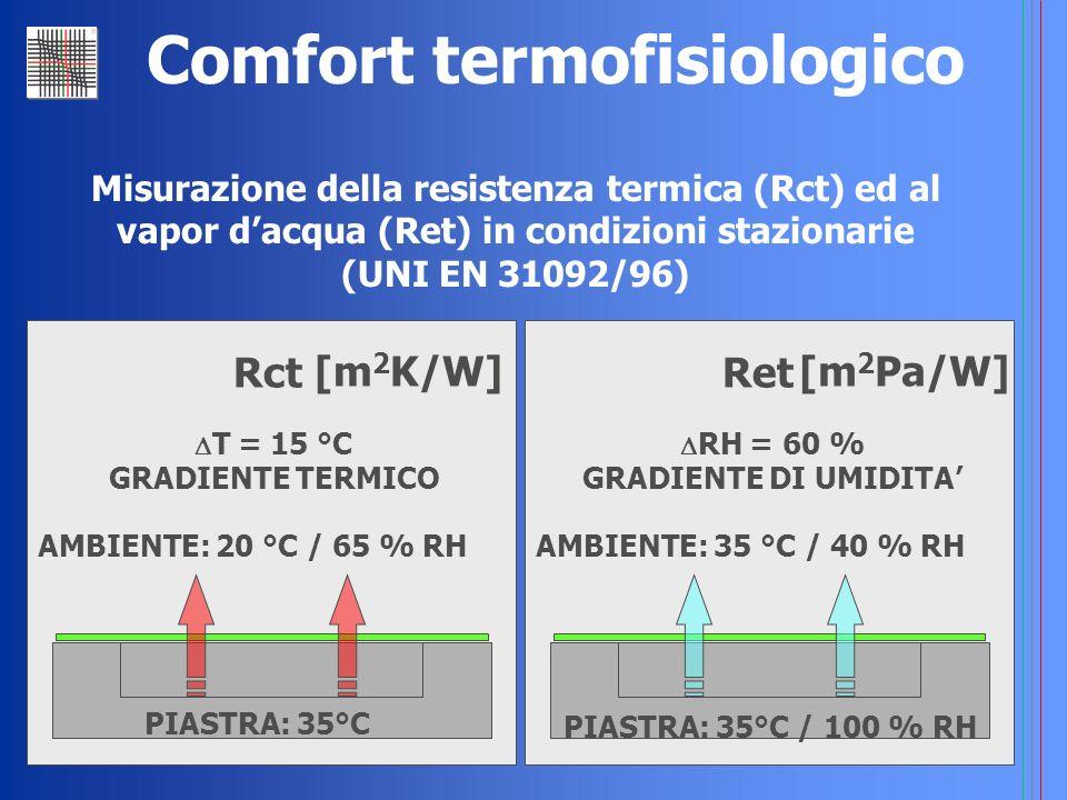 6 Comfort termofisiologico Misurazione della resistenza termica (Rct) ed al vapor dacqua (Ret) in condizioni stazionarie (UNI EN 31092/96) AMBIENTE: 3