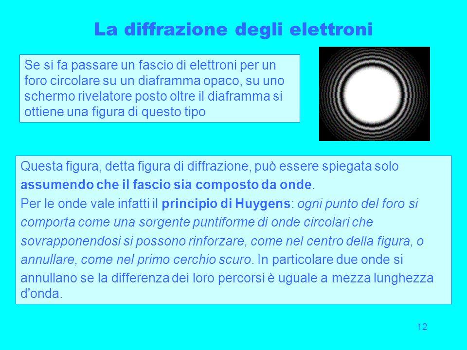 12 La diffrazione degli elettroni Se si fa passare un fascio di elettroni per un foro circolare su un diaframma opaco, su uno schermo rivelatore posto