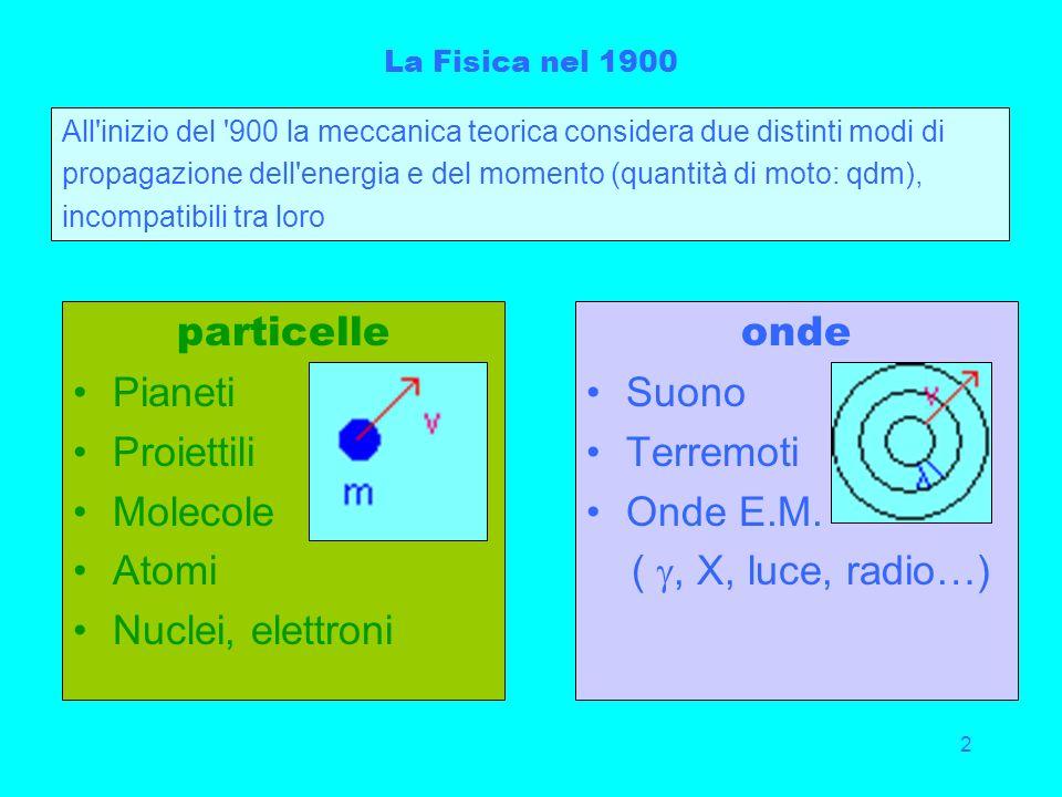 2 La Fisica nel 1900 particelle Pianeti Proiettili Molecole Atomi Nuclei, elettroni onde Suono Terremoti Onde E.M. (, X, luce, radio…) All'inizio del