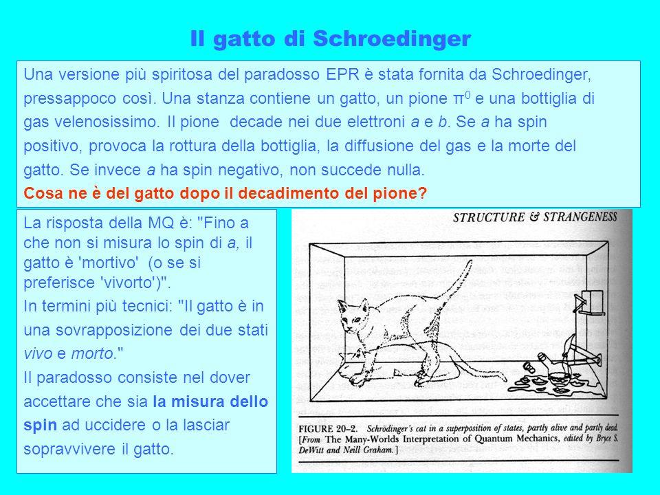20 Il gatto di Schroedinger Una versione più spiritosa del paradosso EPR è stata fornita da Schroedinger, pressappoco così. Una stanza contiene un gat