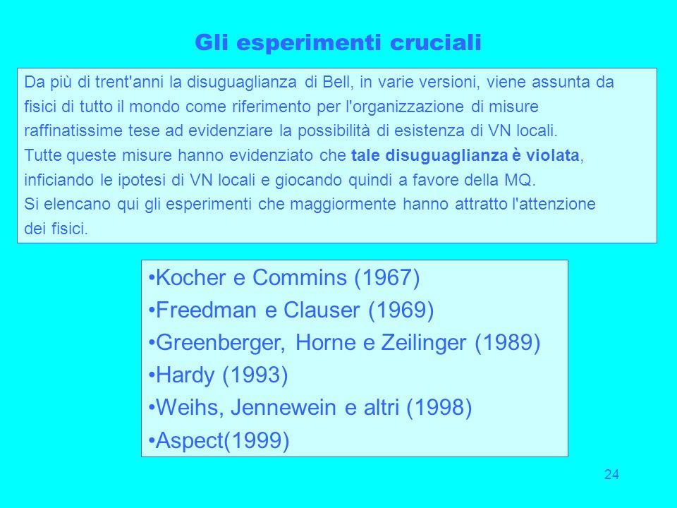 24 Gli esperimenti cruciali Da più di trent'anni la disuguaglianza di Bell, in varie versioni, viene assunta da fisici di tutto il mondo come riferime
