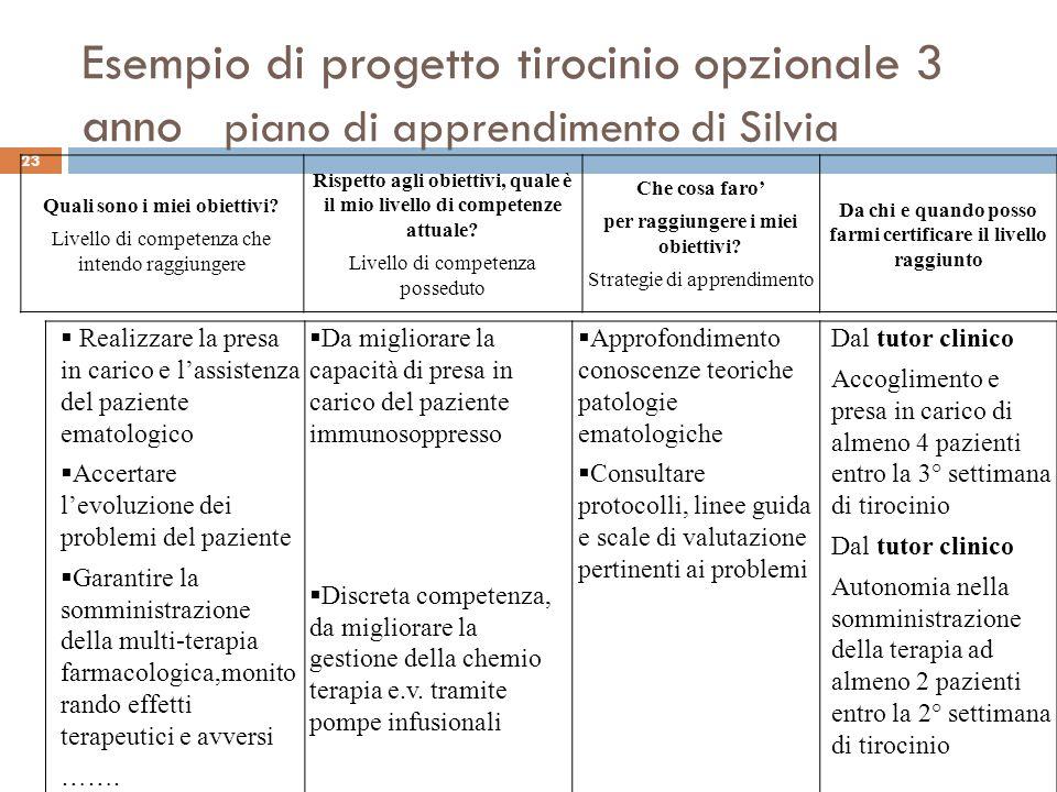 23 Esempio di progetto tirocinio opzionale 3 anno piano di apprendimento di Silvia Realizzare la presa in carico e lassistenza del paziente ematologic